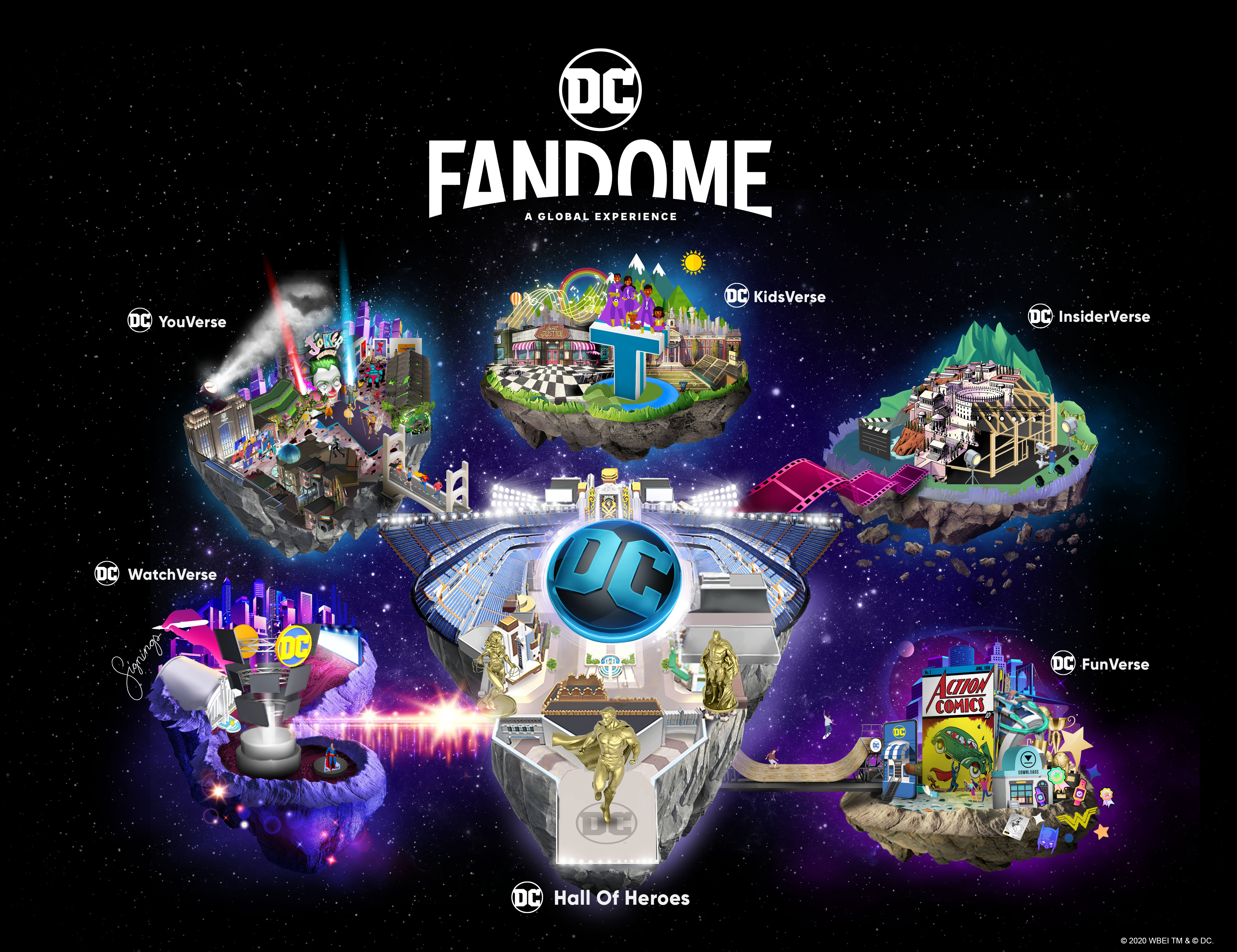 Mapa DC Fandome